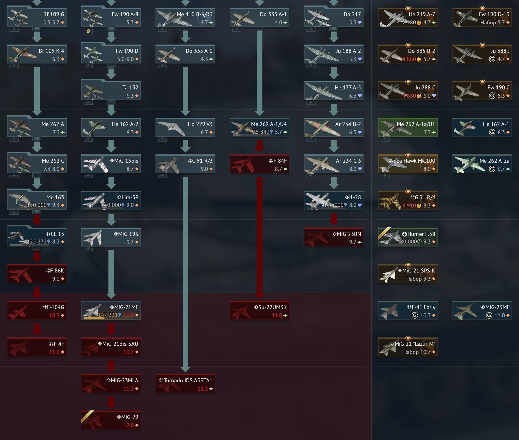 ветка развития war thunder самолеты сша
