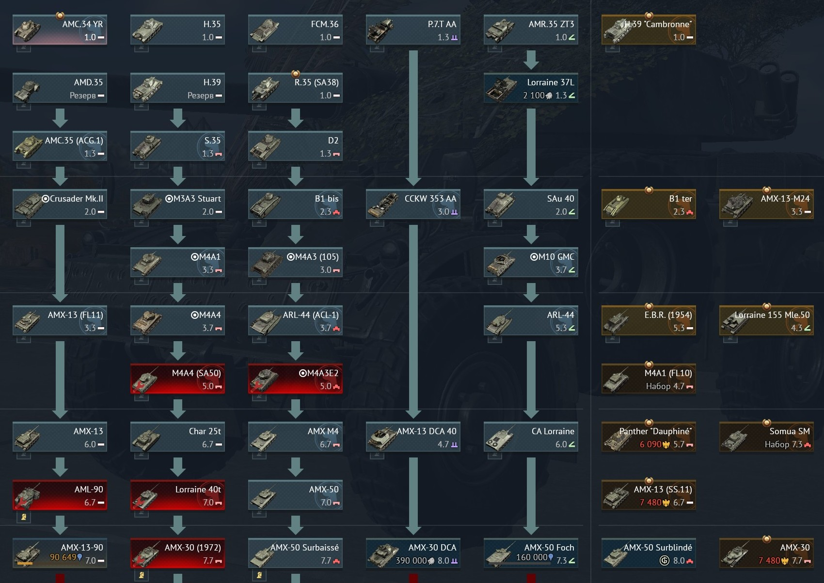 Танки для war thunder best plane for each tier 3 american