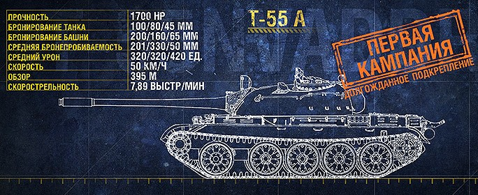 Музыка для нагиба в world of tanks blitz