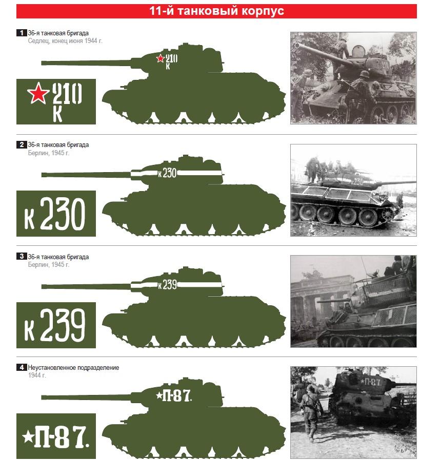 Тактические знаки 11-й танковый корпус. Т-34-85