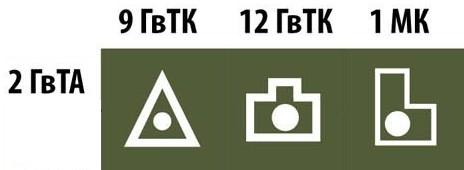 undertegne танковые эмблемы