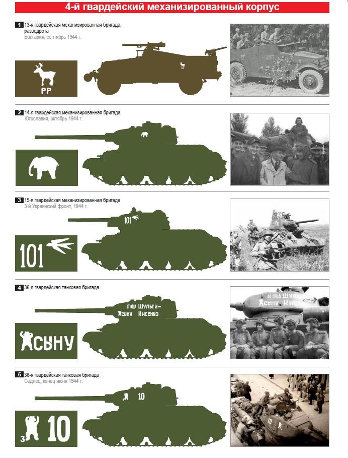 Когда 2-й танковый батальон 53-й гвардейской танковой бригады во взаимодействии со 2-й ротой 71-го